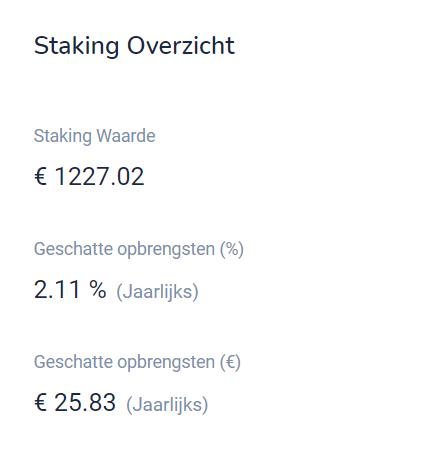 staking-bitvavo-passief-inkomen-crypto