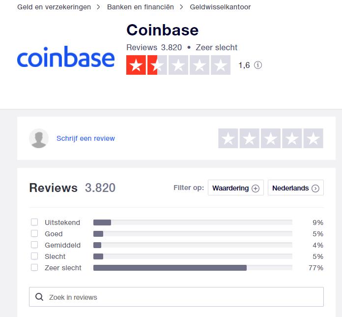 coinbase-ervaringen
